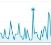 Overview_-_Google_Analytics-2