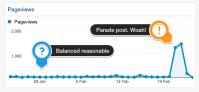 My_Dashboard_-_Google_Analytics